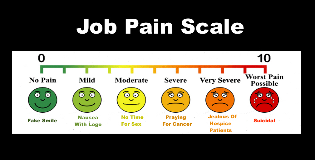 Job-Pain-Scale-Crop