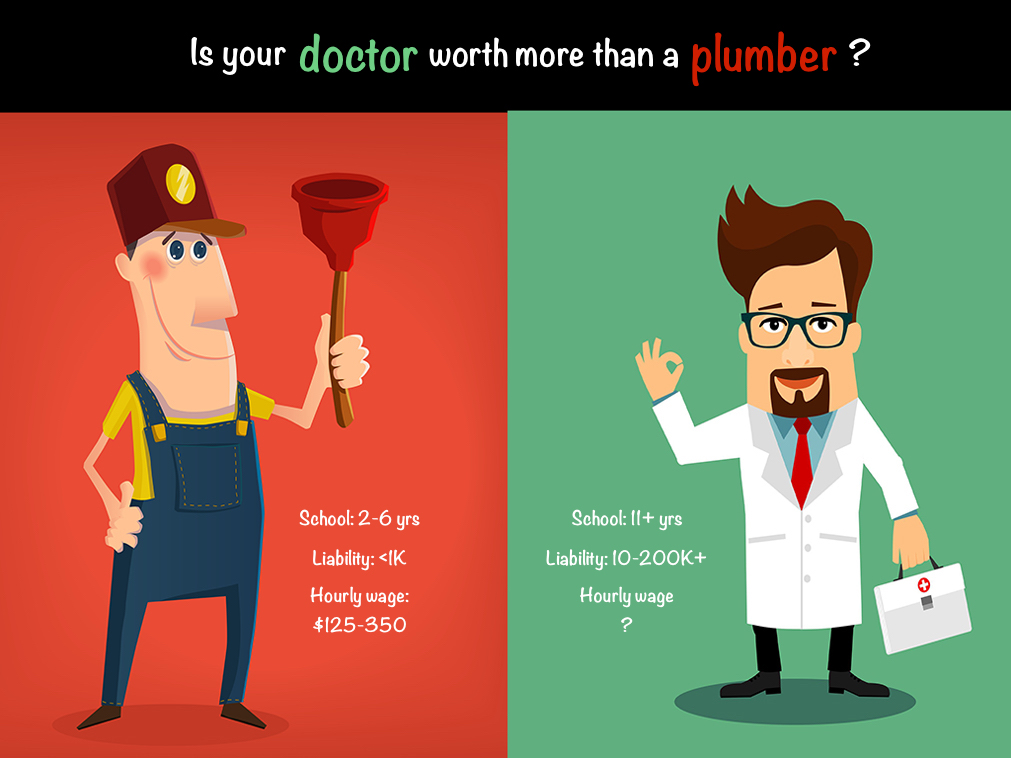 Image Result For How Much Does A Plumber Cost
