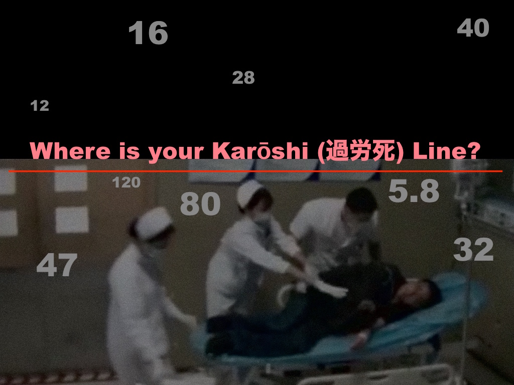 Where-is-your-Karoshi-Line